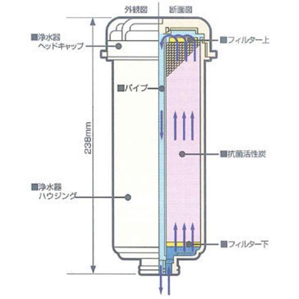 セラビ Model CI-701交換用浄水カートリッジ 抗菌活性炭タイプ(標準品)