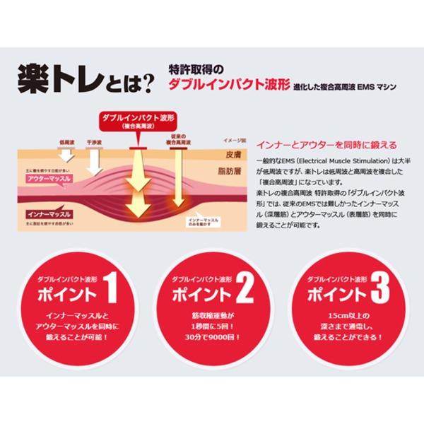 EMS高周波刺激30分+ボデイケアマッサージ20分(大阪府)
