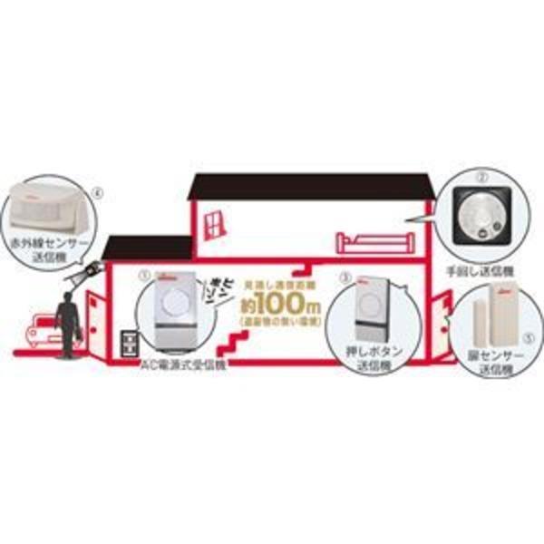 オーム電機 通報装置 ワイヤレスチャイム (4)赤外線センサー送信機 08-0506